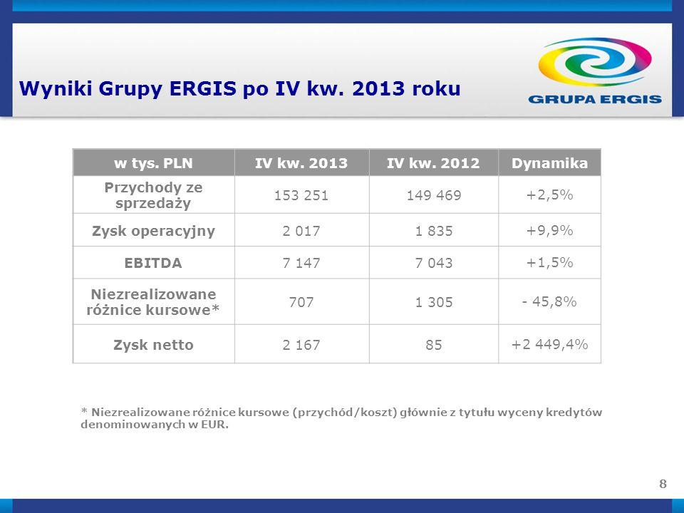 8 Wyniki Grupy ERGIS po IV kw.