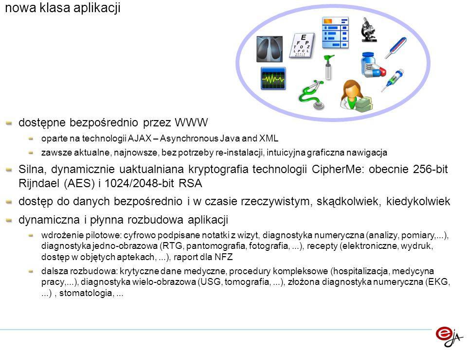 dostępne bezpośrednio przez WWW oparte na technologii AJAX – Asynchronous Java and XML zawsze aktualne, najnowsze, bez potrzeby re-instalacji, intuicy