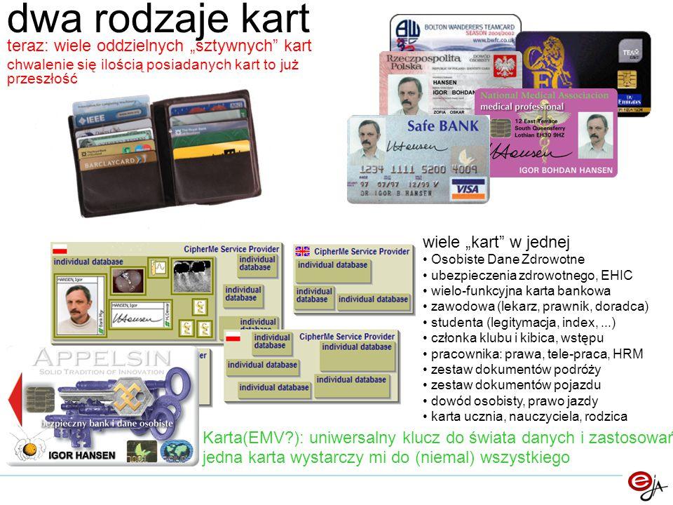 """dwa rodzaje kart teraz: wiele oddzielnych """"sztywnych"""" kart chwalenie się ilością posiadanych kart to już przeszłość Karta(EMV?): uniwersalny klucz do"""