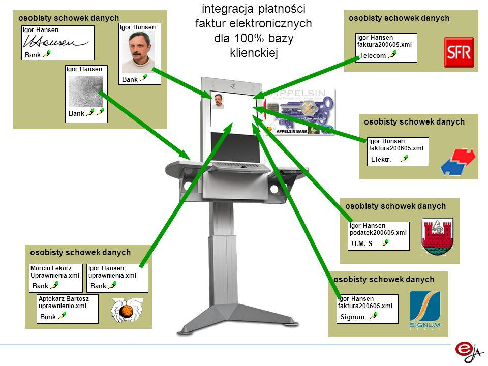 integracja płatności faktur elektronicznych dla 100% bazy klienckiej osobisty schowek danych Igor Hansen Bank Igor Hansen Bank Igor Hansen Bank osobis