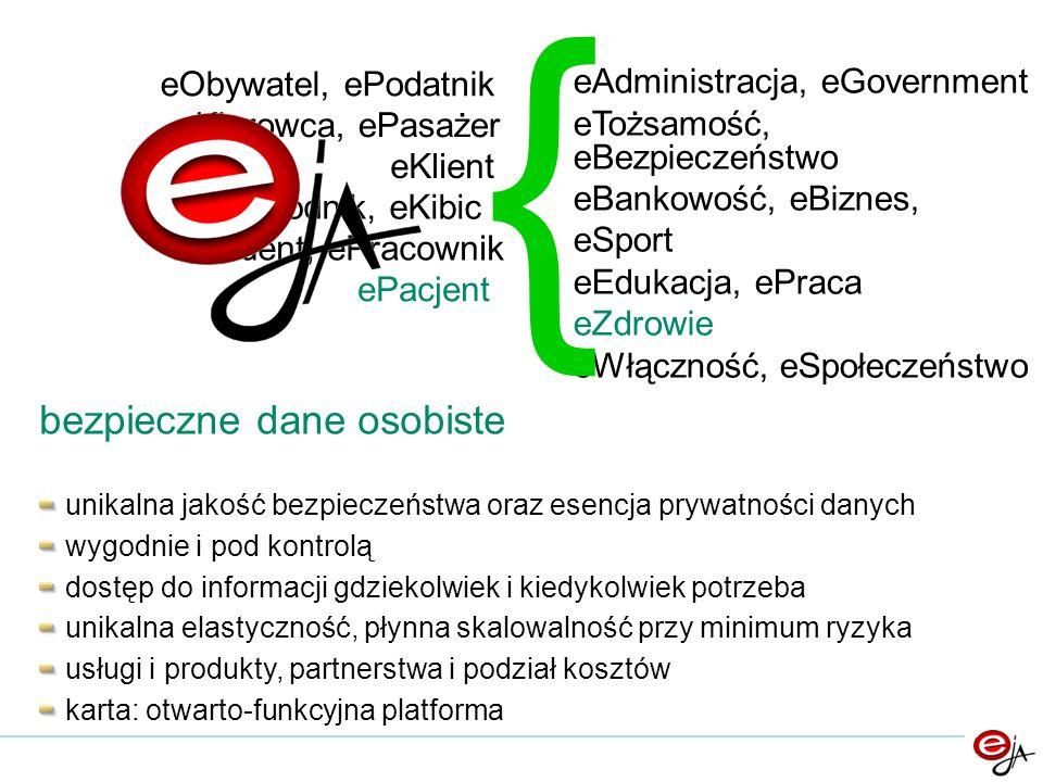 eAdministracja, eGovernment eTożsamość, eBezpieczeństwo eBankowość, eBiznes, eSport eEdukacja, ePraca eZdrowie eWłączność, eSpołeczeństwo { usługi i p