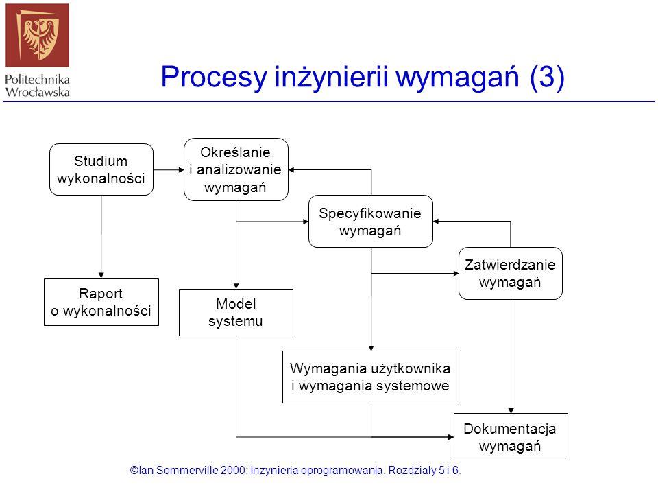 Procesy inżynierii wymagań (3) ©Ian Sommerville 2000: Inżynieria oprogramowania. Rozdziały 5 i 6. Studium wykonalności Określanie i analizowanie wymag