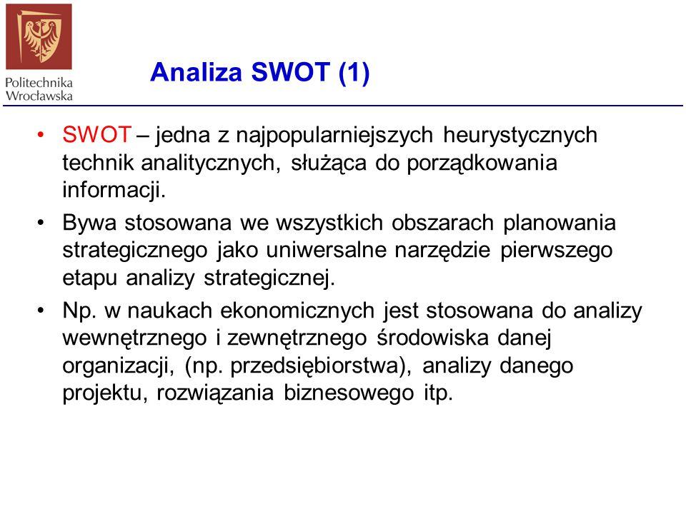 Analiza SWOT (1) SWOT – jedna z najpopularniejszych heurystycznych technik analitycznych, służąca do porządkowania informacji. Bywa stosowana we wszys