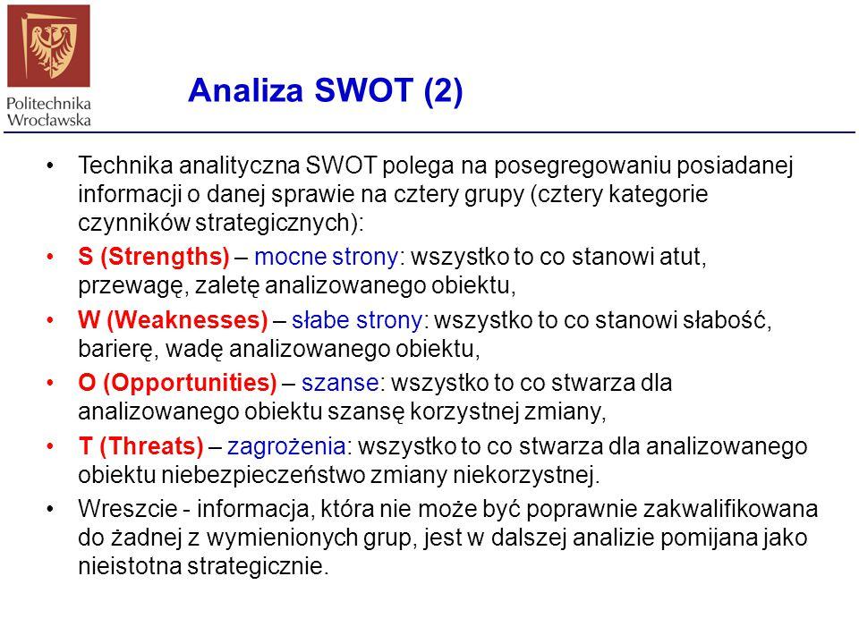 Analiza SWOT (2) Technika analityczna SWOT polega na posegregowaniu posiadanej informacji o danej sprawie na cztery grupy (cztery kategorie czynników
