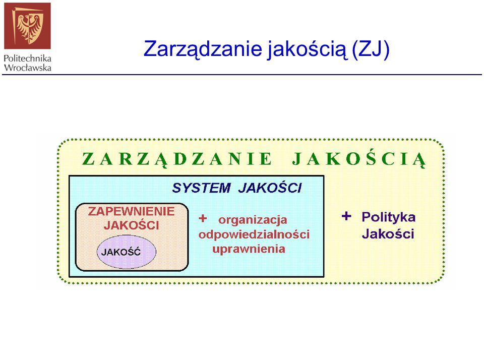 Zarządzanie jakością (ZJ) ZJ to wszelkie działania związane z całym procesem kierowania, ustalające politykę jakości, cele oraz zakres odpowiedzialnoś
