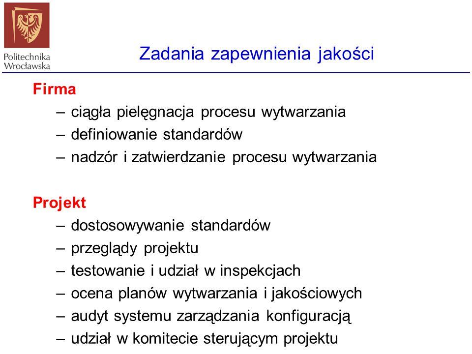 Zapewnienie jakości oprogramowania (ZJO) - względny koszt naprawy błędu