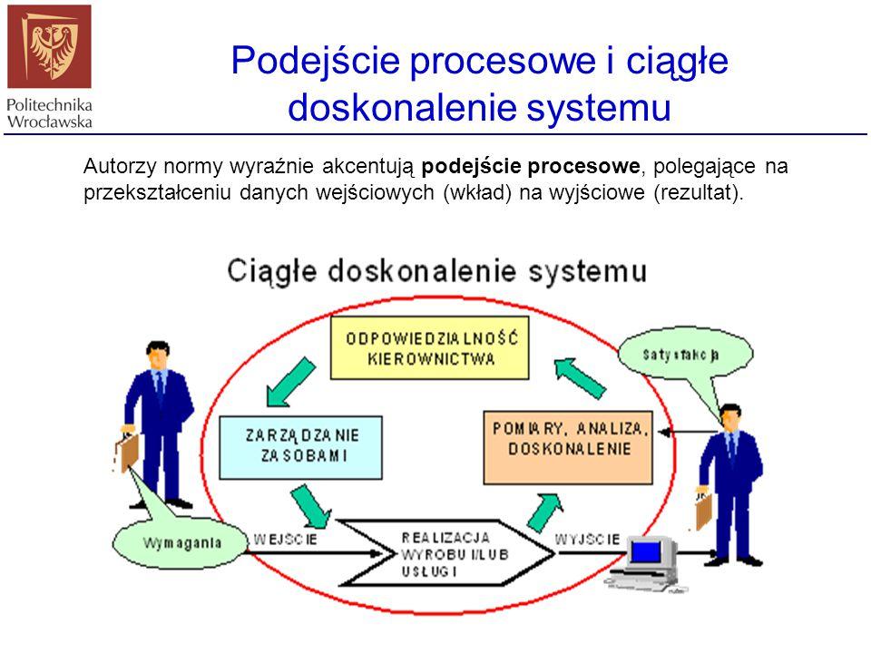 8. Wzajemnie korzystne powiązania z dostawcami Ustanowienie wzajemnie korzystnych powiązań między organizacją i jej dostawcami podnosi zdolność do gen