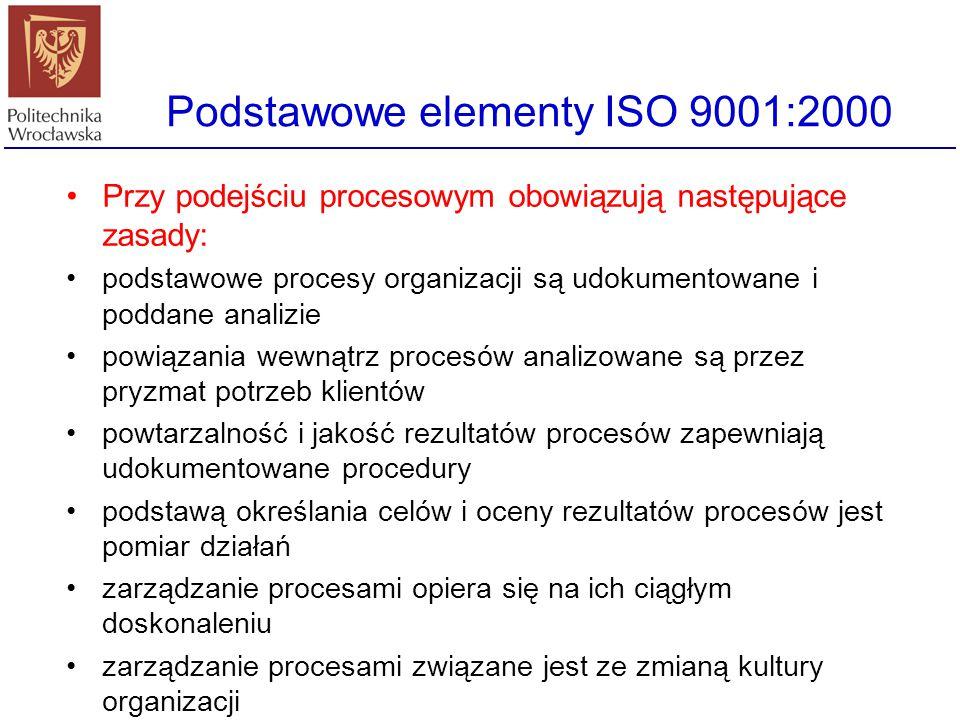 Podstawowe elementy ISO 9001:2000 Podstawowym wyznacznikiem skuteczności funkcjonowania systemu jest spełnienie oczekiwań klienta. Poprzez badanie sat