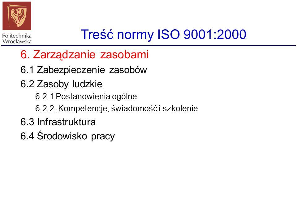 Treść normy ISO 9001:2000 5. Odpowiedzialność kierownictwa 5.1. Zobowiązanie kierownictwa 5.2. Ukierunkowanie na klienta 5.3. Polityka jakości 5.4. Pl