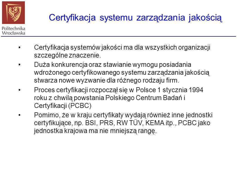 Treść normy ISO 9001:2000 8. Pomiary, analizy i doskonalenie 8.1 Postanowienia ogólne. 8.2 Monitorowanie i pomiary 8.2.1 zadowolenie klienta 8.2.2 Aud