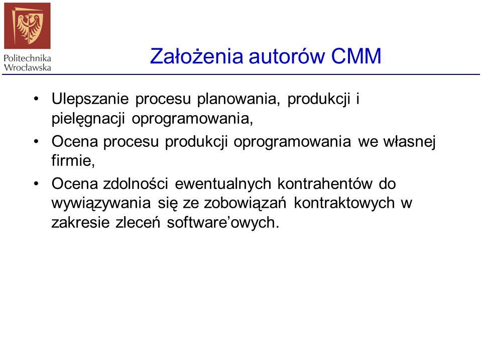 Wartość marketingowa certyfikatu CMM dostawcy rozwiązań informatycznych dla dużych i bogatych. wewnętrzne działy produkcyjne w dużych korporacjach (po