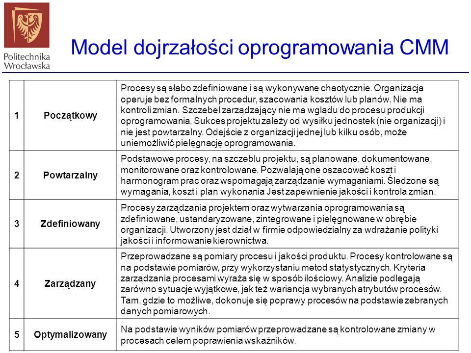 Poziomy dojrzałości CMM Model pozwala zaklasyfikować organizację w jednym z pięciu poziomów: