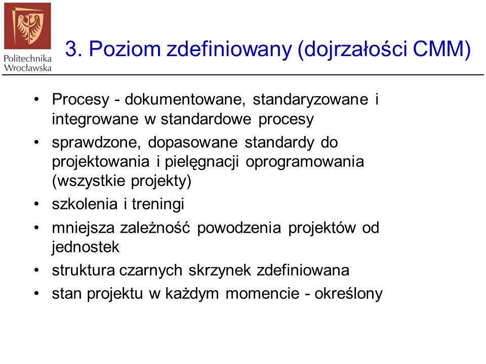 2. Poziom powtarzalny (procesy) Zarządzanie wymaganiami, Planowanie projektów software'owych, Kontrola i nadzór nad projektami, Zarządzanie poddostawc