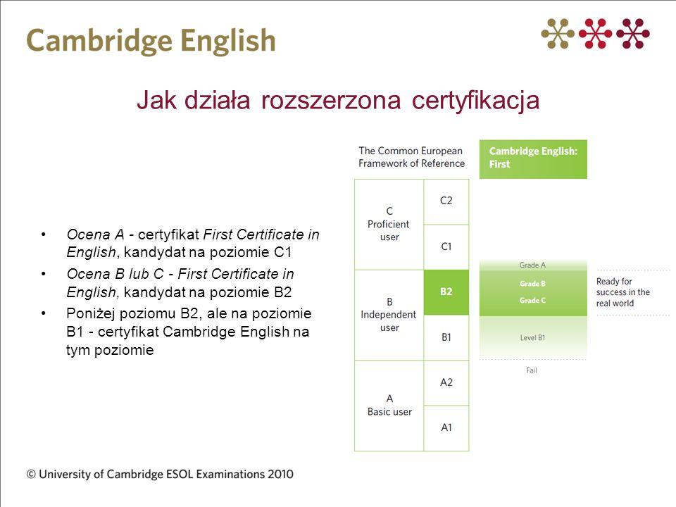 Jak działa rozszerzona certyfikacja Ocena A - certyfikat First Certificate in English, kandydat na poziomie C1 Ocena B lub C - First Certificate in En