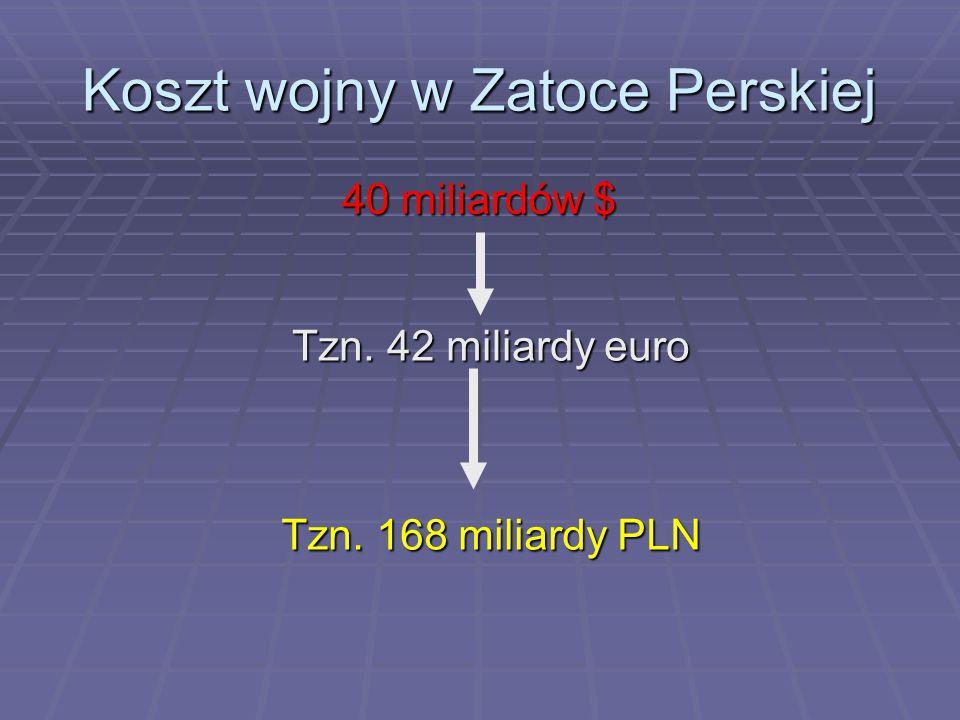 Koszt wojny w Zatoce Perskiej 40 miliardów $ Tzn. 42 miliardy euro Tzn. 168 miliardy PLN