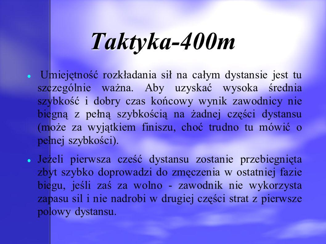 Taktyka-400m Umiejętność rozkładania sił na całym dystansie jest tu szczególnie ważna. Aby uzyskać wysoka średnia szybkość i dobry czas końcowy wynik