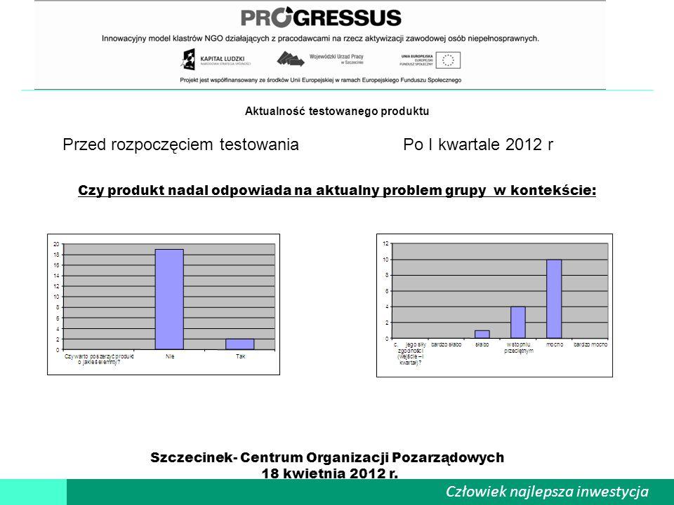 Człowiek – najlepsza inwestycja Czy produkt nadal odpowiada na aktualny problem grupy w kontekście: Człowiek najlepsza inwestycja Szczecinek- Centrum