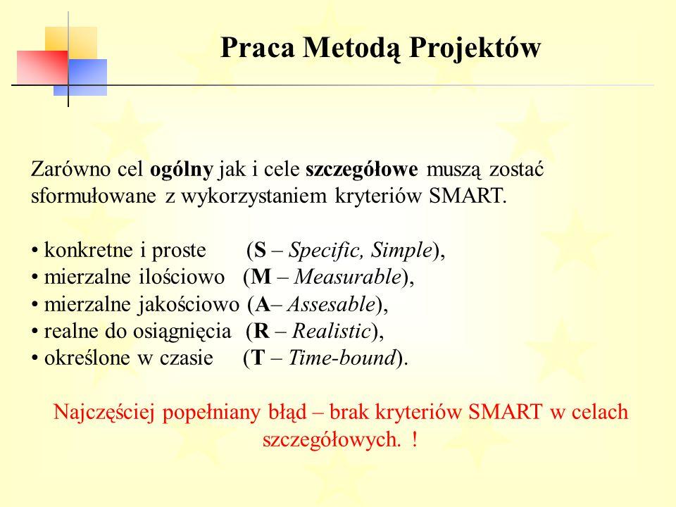Praca Metodą Projektów Zarówno cel ogólny jak i cele szczegółowe muszą zostać sformułowane z wykorzystaniem kryteriów SMART.
