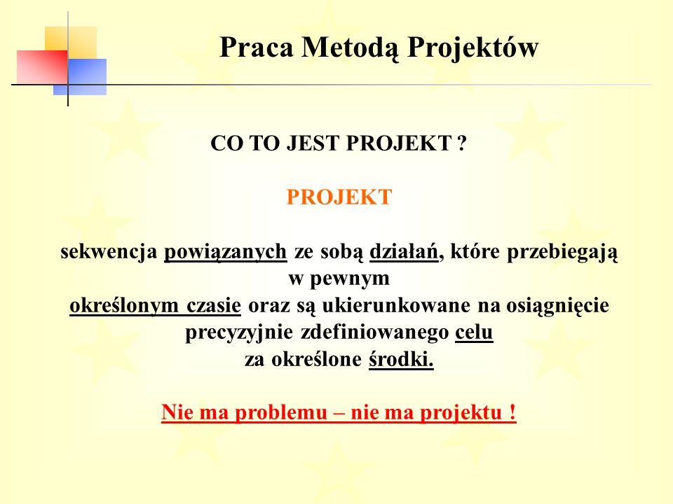 Praca Metodą Projektów CO TO JEST PROJEKT .