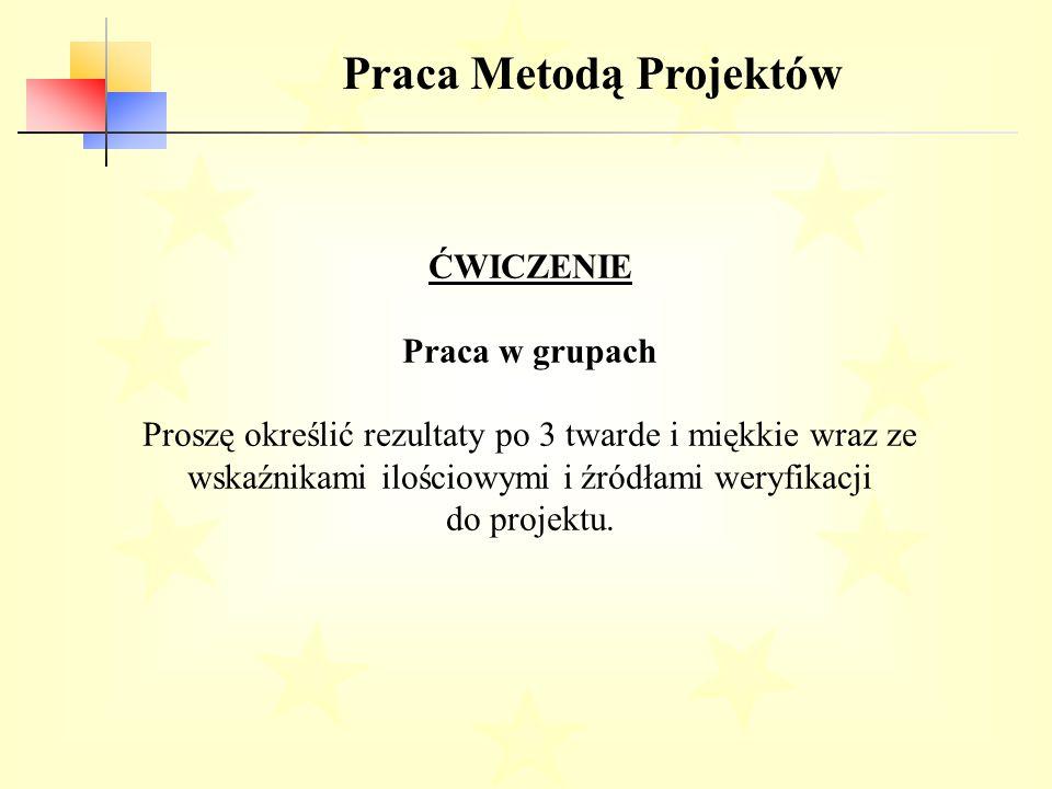 Praca Metodą Projektów ĆWICZENIE Praca w grupach Proszę określić rezultaty po 3 twarde i miękkie wraz ze wskaźnikami ilościowymi i źródłami weryfikacji do projektu.