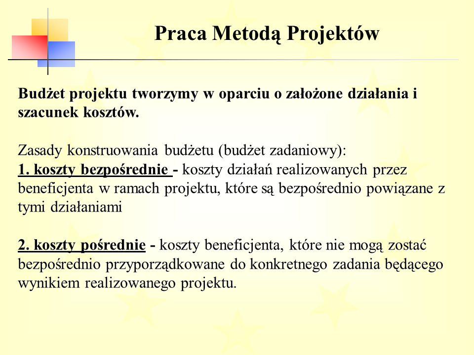 Praca Metodą Projektów Budżet projektu tworzymy w oparciu o założone działania i szacunek kosztów.