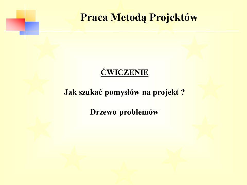 Praca Metodą Projektów ĆWICZENIE Jak szukać pomysłów na projekt ? Drzewo problemów