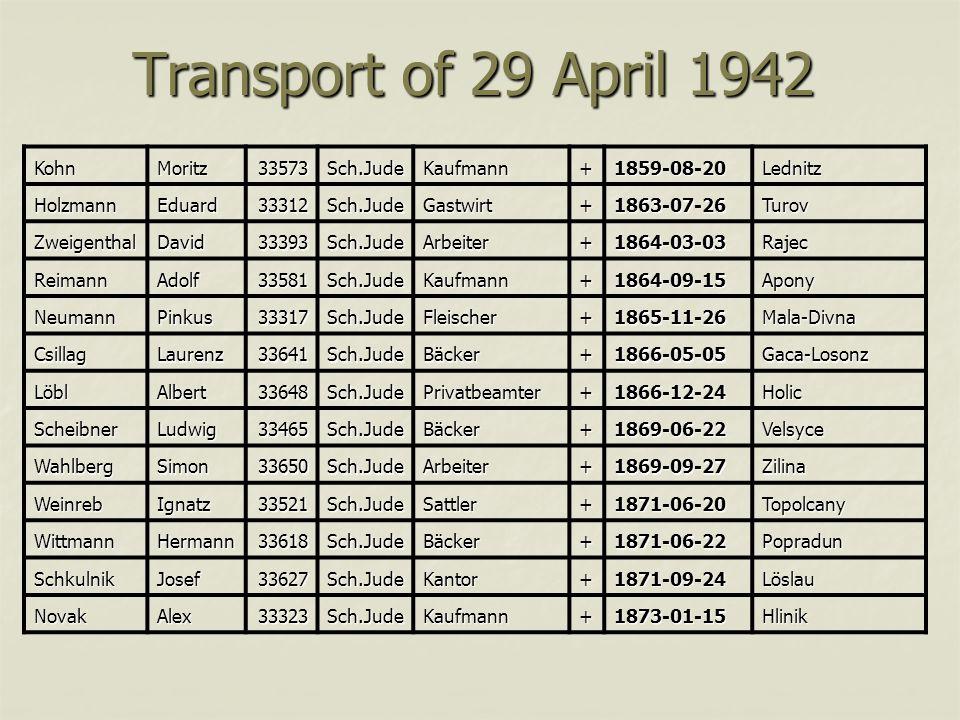 Transport of 29 April 1942 KohnMoritz33573Sch.JudeKaufmann+1859-08-20Lednitz HolzmannEduard33312Sch.JudeGastwirt+1863-07-26Turov ZweigenthalDavid33393Sch.JudeArbeiter+1864-03-03Rajec ReimannAdolf33581Sch.JudeKaufmann+1864-09-15Apony NeumannPinkus33317Sch.JudeFleischer+1865-11-26Mala-Divna CsillagLaurenz33641Sch.JudeBäcker+1866-05-05Gaca-Losonz LöblAlbert33648Sch.JudePrivatbeamter+1866-12-24Holic ScheibnerLudwig33465Sch.JudeBäcker+1869-06-22Velsyce WahlbergSimon33650Sch.JudeArbeiter+1869-09-27Zilina WeinrebIgnatz33521Sch.JudeSattler+1871-06-20Topolcany WittmannHermann33618Sch.JudeBäcker+1871-06-22Popradun SchkulnikJosef33627Sch.JudeKantor+1871-09-24Löslau NovakAlex33323Sch.JudeKaufmann+1873-01-15Hlinik