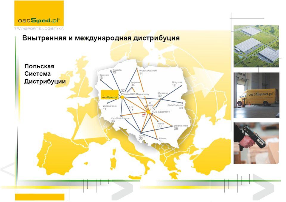Польская Система Дистрибуции Внытренняя и международная дистрибуция