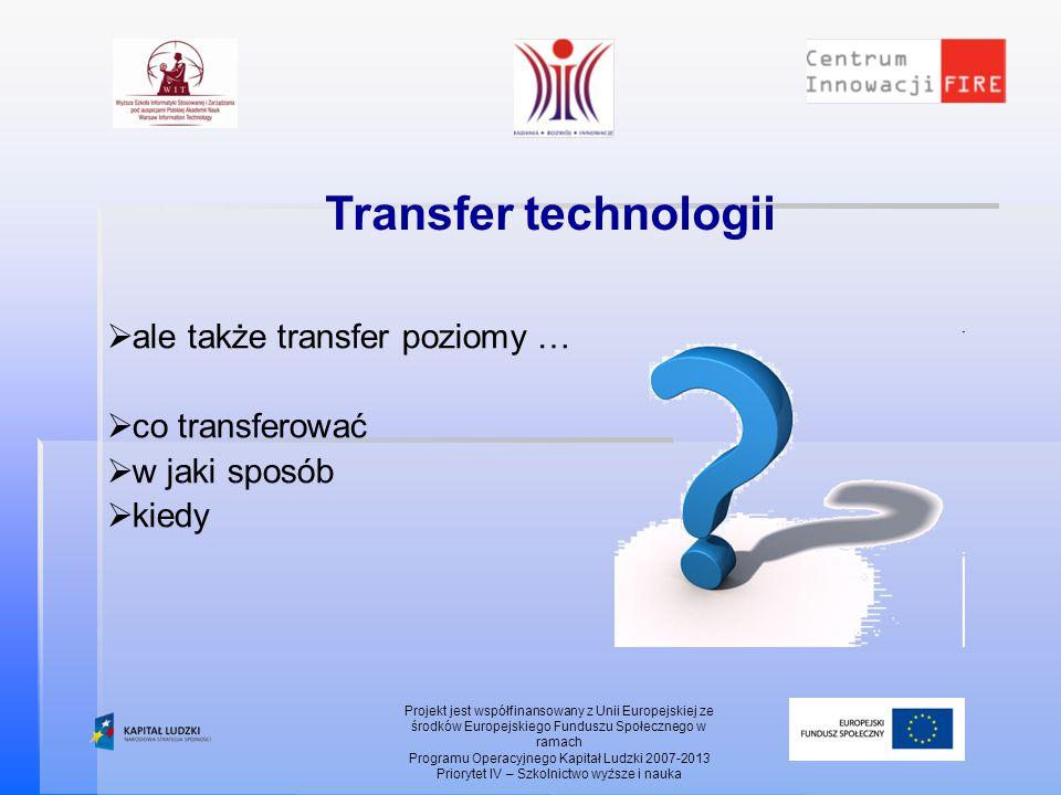 Transfer technologii Projekt jest współfinansowany z Unii Europejskiej ze środków Europejskiego Funduszu Społecznego w ramach Programu Operacyjnego Ka