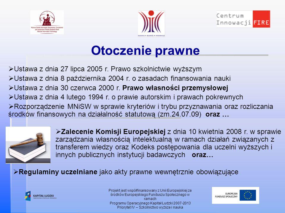 Otoczenie prawne Projekt jest współfinansowany z Unii Europejskiej ze środków Europejskiego Funduszu Społecznego w ramach Programu Operacyjnego Kapita