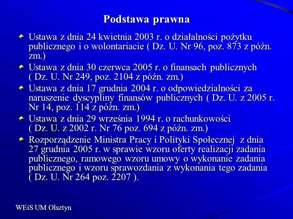 Podstawa prawna Ustawa z dnia 24 kwietnia 2003 r. o działalności pożytku publicznego i o wolontariacie ( Dz. U. Nr 96, poz. 873 z późn. zm.) Ustawa z