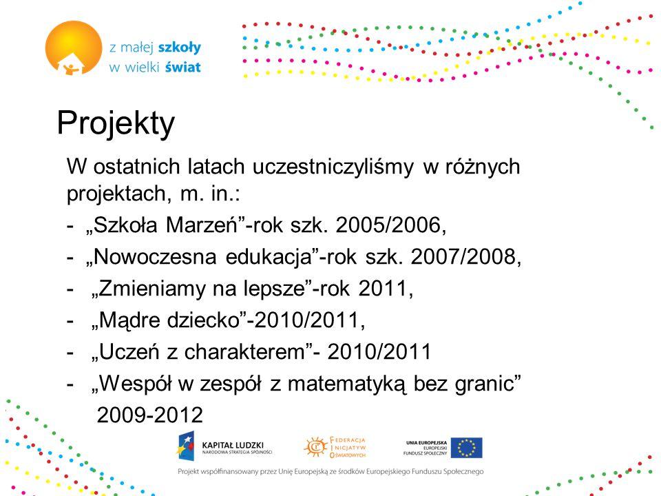 Projekty W ostatnich latach uczestniczyliśmy w różnych projektach, m.