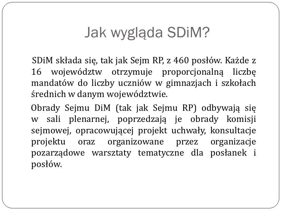 Jak wygląda SDiM. SDiM składa się, tak jak Sejm RP, z 460 posłów.