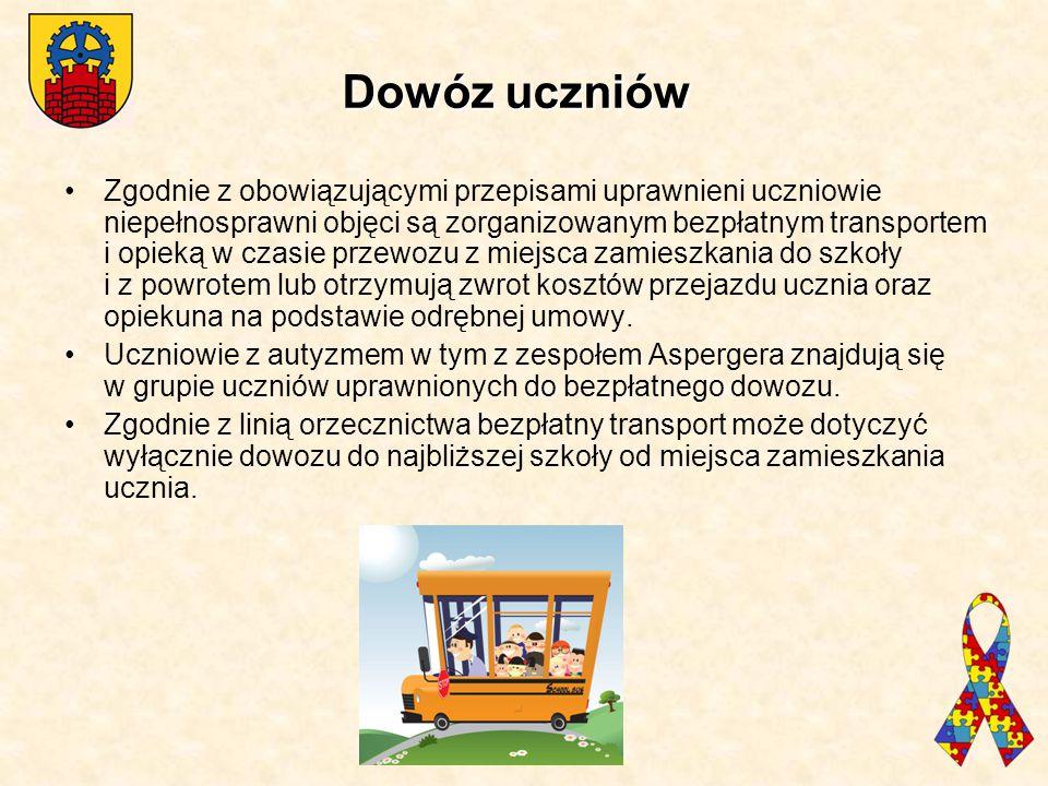 Dowóz uczniów Zgodnie z obowiązującymi przepisami uprawnieni uczniowie niepełnosprawni objęci są zorganizowanym bezpłatnym transportem i opieką w czas
