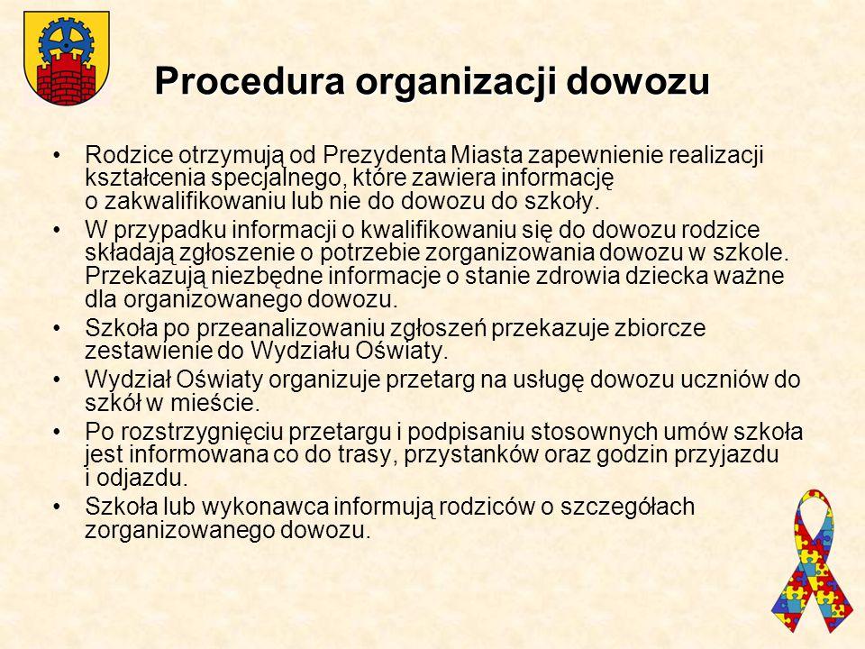 Procedura organizacji dowozu Rodzice otrzymują od Prezydenta Miasta zapewnienie realizacji kształcenia specjalnego, które zawiera informację o zakwali