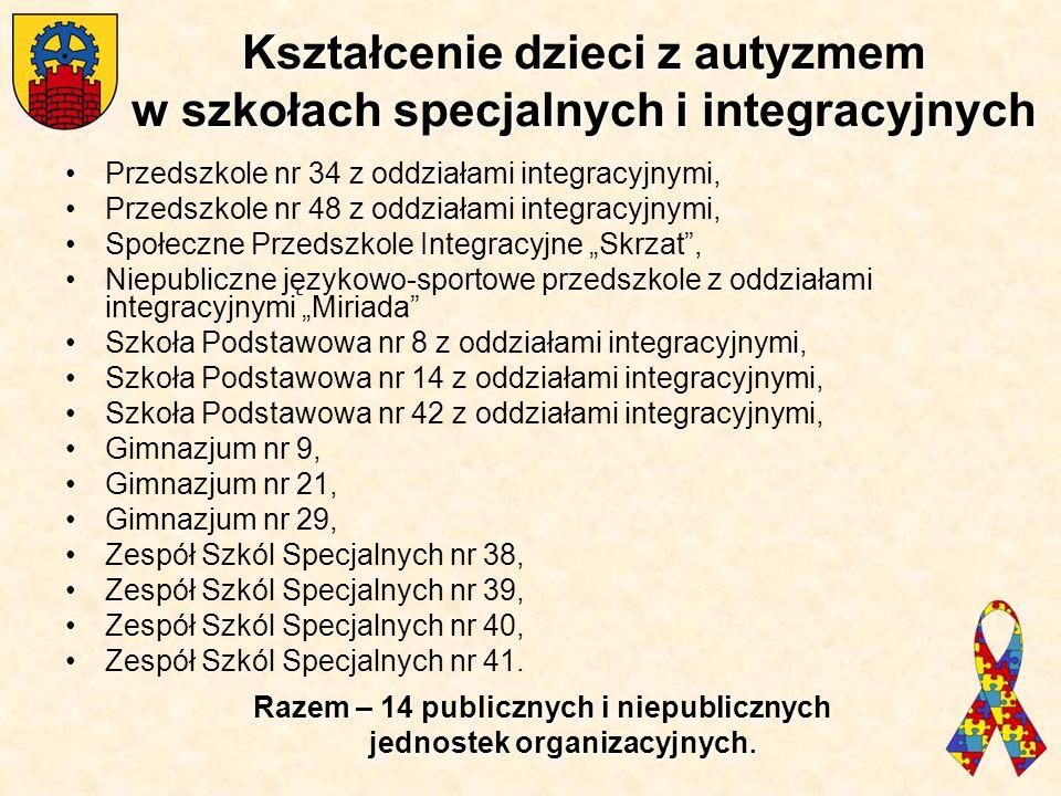 Kształcenie dzieci z autyzmem w szkołach specjalnych i integracyjnych Przedszkole nr 34 z oddziałami integracyjnymi, Przedszkole nr 48 z oddziałami in