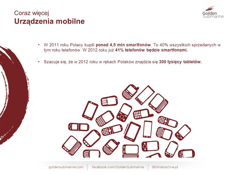 W 2011 roku Polacy kupili ponad 4,5 mln smartfonów.