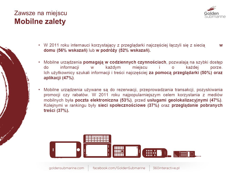 W 2011 roku internauci korzystający z przeglądarki najczęściej łączyli się z siecią w domu (56% wskazań) lub w podróży (52% wskazań).