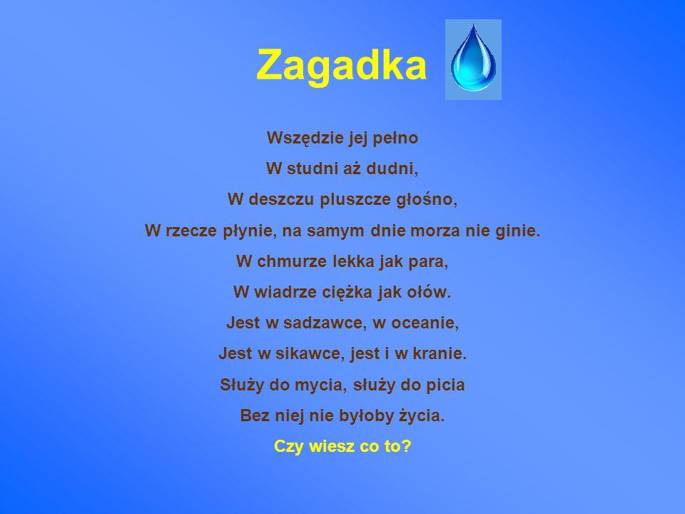 Spis treści: Slajd nr 4: Skąd się bierze woda na Ziemi.