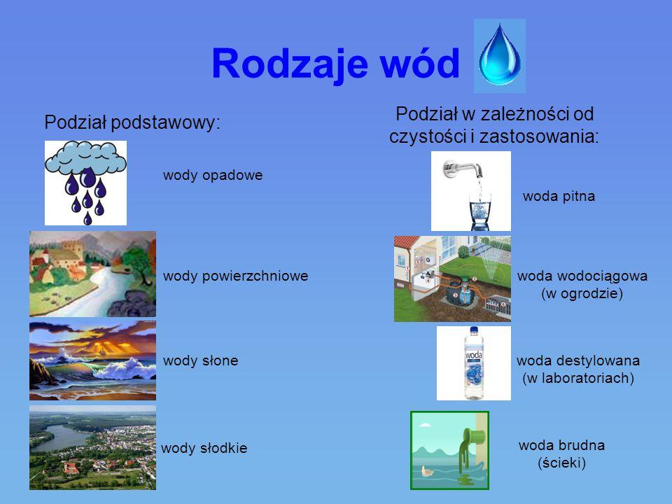 Rodzaje wód Podział podstawowy: wody opadowe wody powierzchniowe wody słone wody słodkie Podział w zależności od czystości i zastosowania: woda pitna