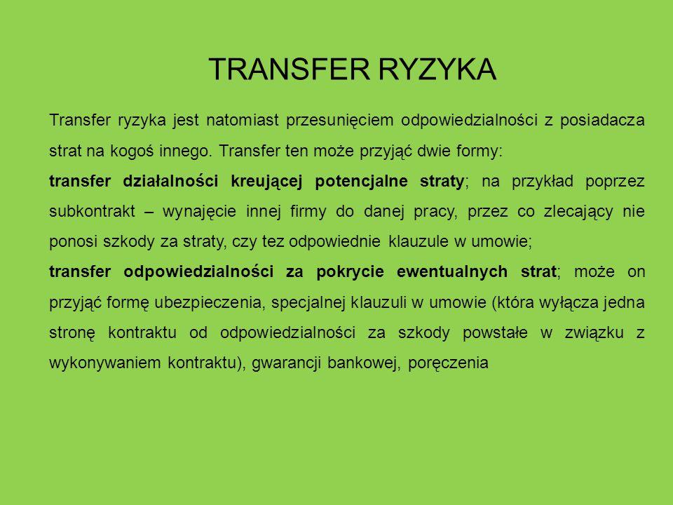 TRANSFER RYZYKA Transfer ryzyka jest natomiast przesunięciem odpowiedzialności z posiadacza strat na kogoś innego. Transfer ten może przyjąć dwie form