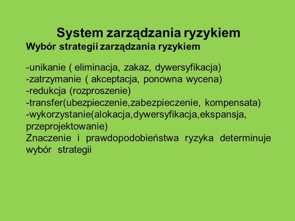 System zarządzania ryzykiem Wybór strategii zarządzania ryzykiem -unikanie ( eliminacja, zakaz, dywersyfikacja) -zatrzymanie ( akceptacja, ponowna wyc