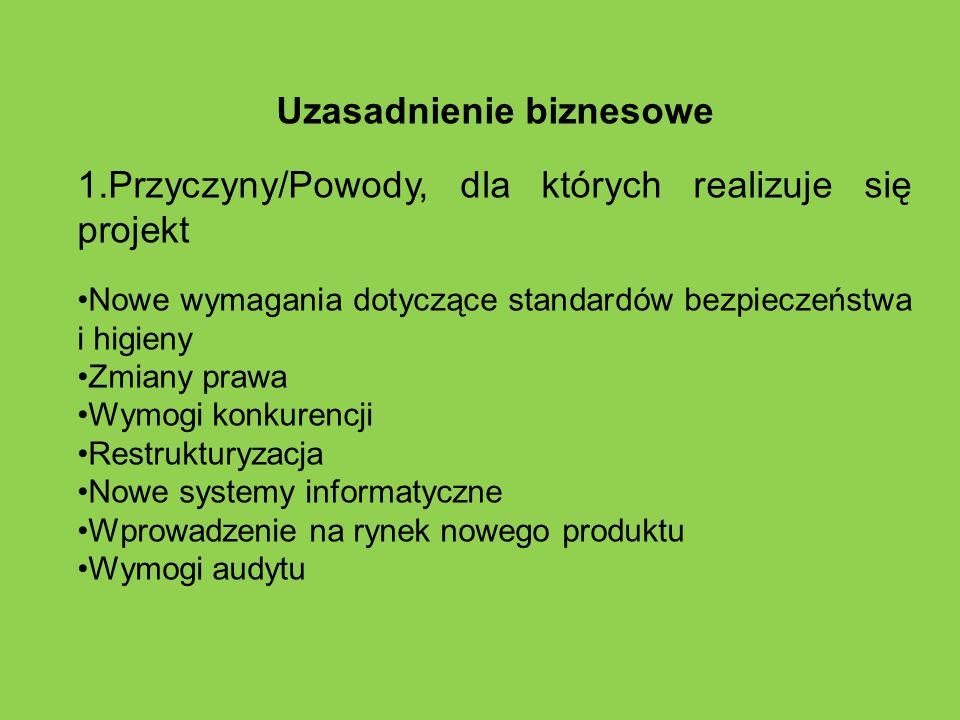 Uzasadnienie biznesowe 1.Przyczyny/Powody, dla których realizuje się projekt Nowe wymagania dotyczące standardów bezpieczeństwa i higieny Zmiany prawa