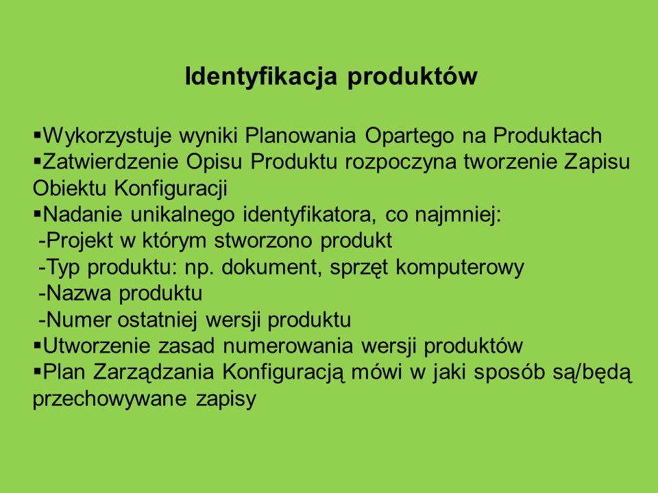 Identyfikacja produktów  Wykorzystuje wyniki Planowania Opartego na Produktach  Zatwierdzenie Opisu Produktu rozpoczyna tworzenie Zapisu Obiektu Kon