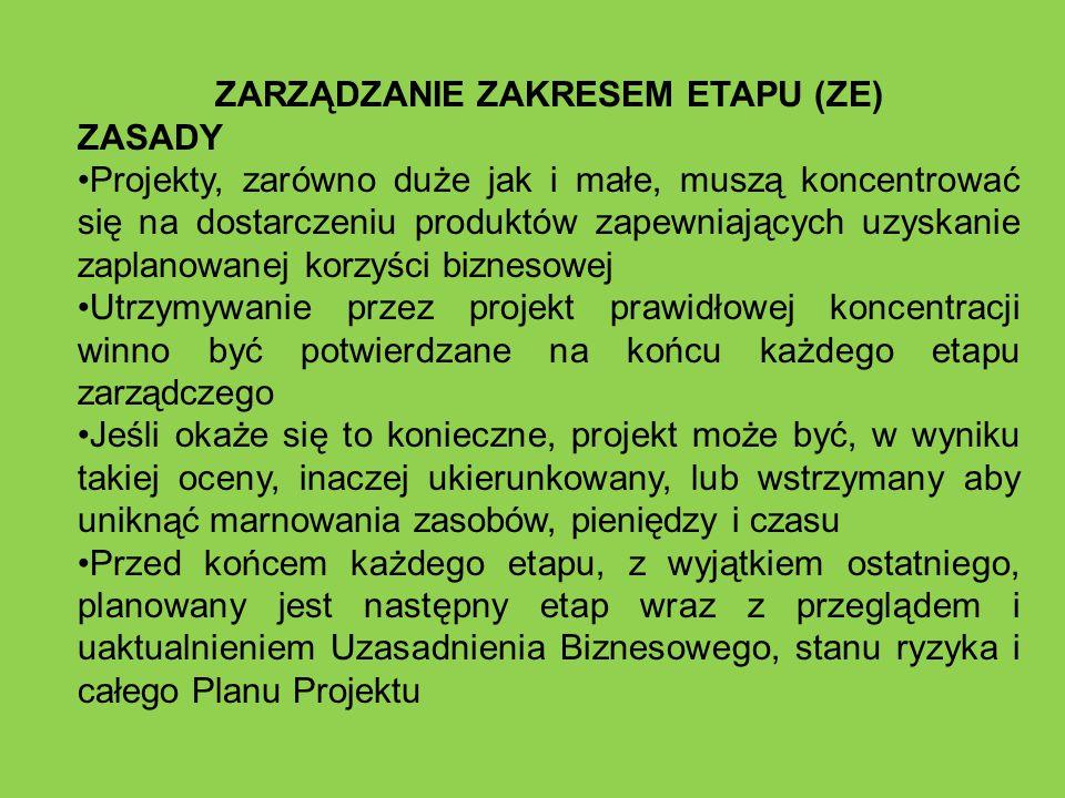 ZARZĄDZANIE ZAKRESEM ETAPU (ZE) ZASADY Projekty, zarówno duże jak i małe, muszą koncentrować się na dostarczeniu produktów zapewniających uzyskanie za