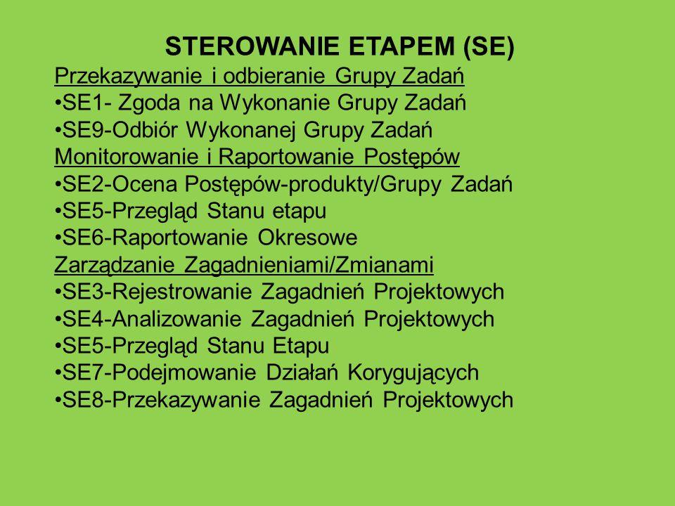 STEROWANIE ETAPEM (SE) Przekazywanie i odbieranie Grupy Zadań SE1- Zgoda na Wykonanie Grupy Zadań SE9-Odbiór Wykonanej Grupy Zadań Monitorowanie i Rap