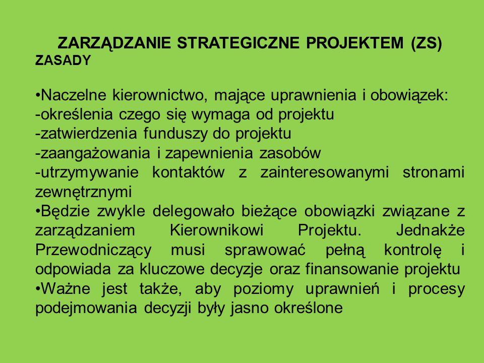 ZARZĄDZANIE STRATEGICZNE PROJEKTEM (ZS) ZASADY Naczelne kierownictwo, mające uprawnienia i obowiązek: -określenia czego się wymaga od projektu -zatwie