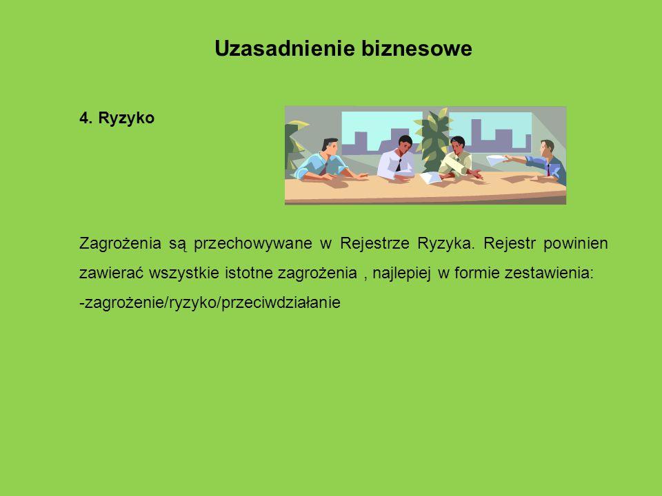 ZESTAW PYTAŃ TESTOWYCH 1.Który produkt służy do określenia informacji uzasadniających rozpoczęcie, kontynuację lub przerwanie projektu w metodyce PRINCE2.