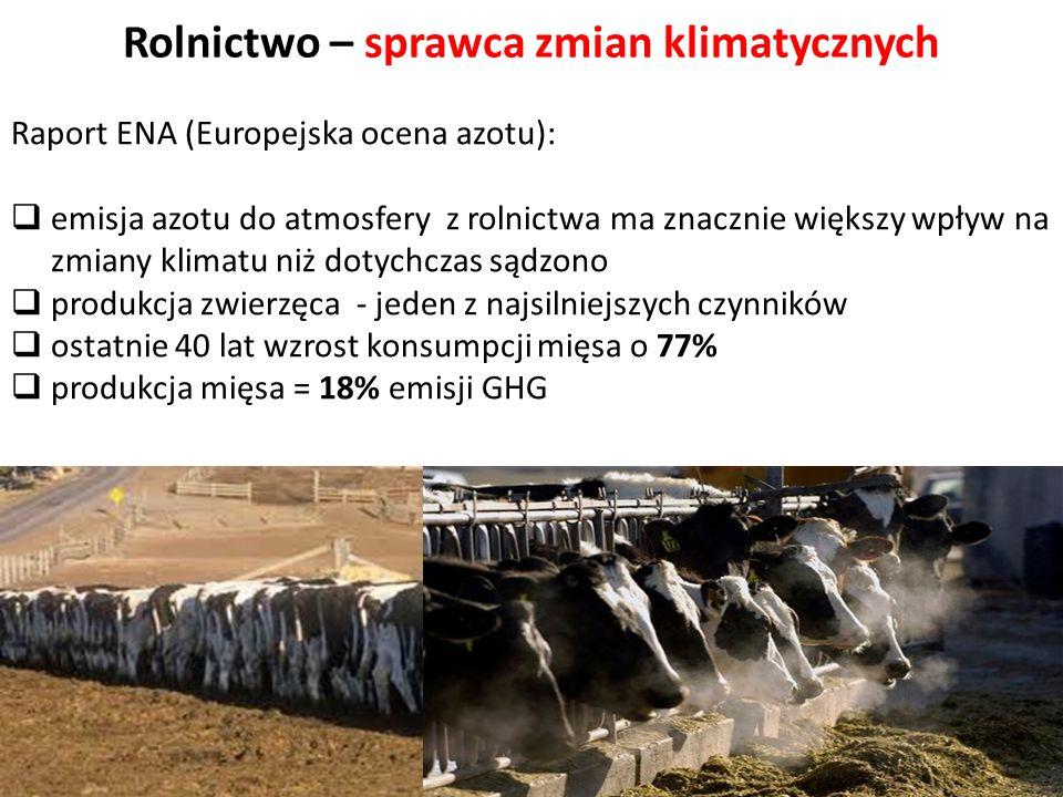 Rolnictwo – sprawca zmian klimatycznych Raport ENA (Europejska ocena azotu):  emisja azotu do atmosfery z rolnictwa ma znacznie większy wpływ na zmia