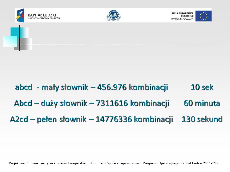 Projekt współfinansowany ze środków Europejskiego Funduszu Społecznego w ramach Programu Operacyjnego Kapitał Ludzki 2007-2013 abcd - mały słownik – 456.976 kombinacji Abcd – duży słownik – 7311616 kombinacji A2cd – pełen słownik – 14776336 kombinacji 10 sek 60 minuta 130 sekund